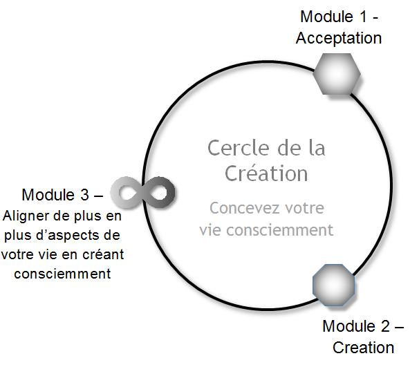 kreis-kreation-fr